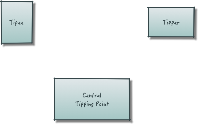tipping diagram 02